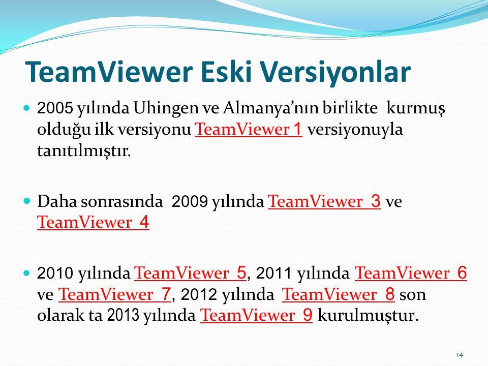 TeamViewer Eski Versiyonlar 2005 yılında Uhingen ve Almanya'nın birlikte kurmuş olduğu ilk versiyonu TeamViewer 1 versiyonuyla tanıtılmıştır. Daha son