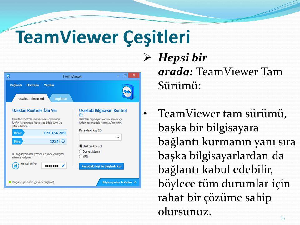 TeamViewer Çeşitleri  Hepsi bir arada: TeamViewer Tam Sürümü: TeamViewer tam sürümü, başka bir bilgisayara bağlantı kurmanın yanı sıra başka bilgisay