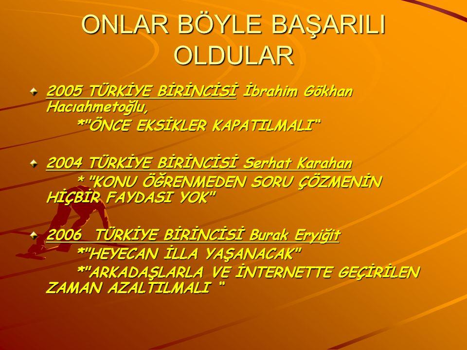 ONLAR BÖYLE BAŞARILI OLDULAR 2005 TÜRKİYE BİRİNCİSİ İbrahim Gökhan Hacıahmetoğlu, * ÖNCE EKSİKLER KAPATILMALI 2004 TÜRKİYE BİRİNCİSİ Serhat Karahan * KONU ÖĞRENMEDEN SORU ÇÖZMENİN HİÇBİR FAYDASI YOK 2006 TÜRKİYE BİRİNCİSİ Burak Eryiğit * HEYECAN İLLA YAŞANACAK * ARKADAŞLARLA VE İNTERNETTE GEÇİRİLEN ZAMAN AZALTILMALI
