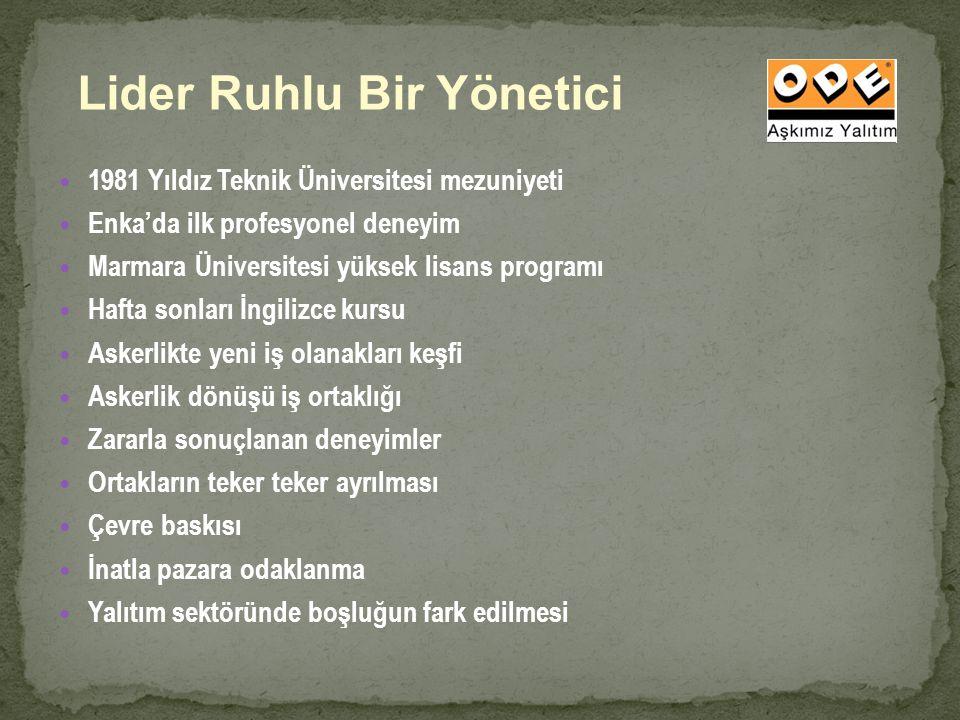 1981 Yıldız Teknik Üniversitesi mezuniyeti Enka'da ilk profesyonel deneyim Marmara Üniversitesi yüksek lisans programı Hafta sonları İngilizce kursu A