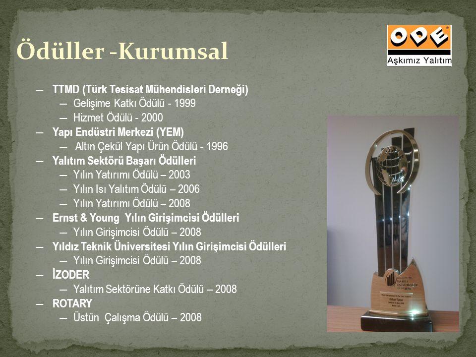 Ödüller -Kurumsal ― TTMD (Türk Tesisat Mühendisleri Derneği) ―Gelişime Katkı Ödülü - 1999 ―Hizmet Ödülü - 2000 ― Yapı Endüstri Merkezi (YEM) ― Altın Ç
