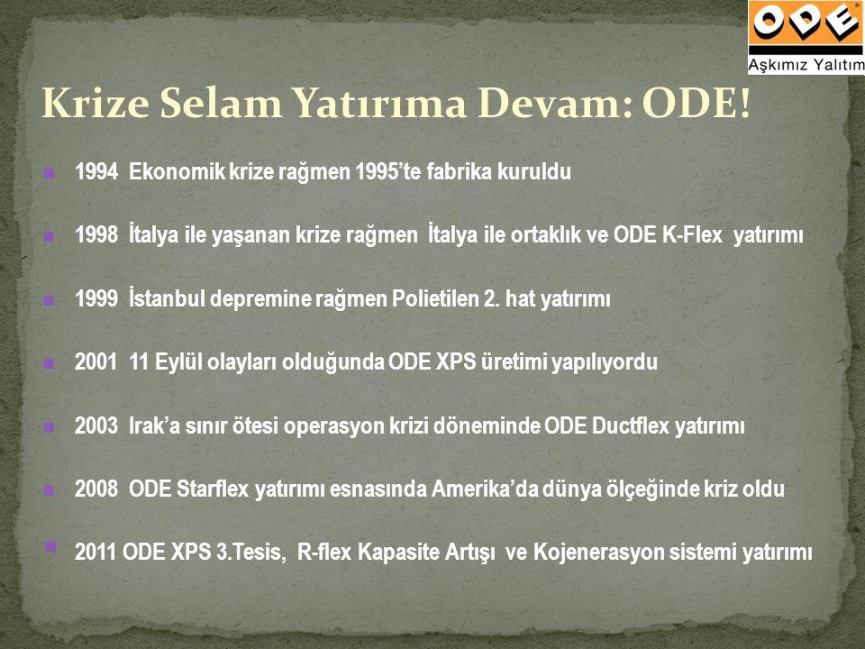Krize Selam Yatırıma Devam: ODE! 1994Ekonomik krize rağmen 1995'te fabrika kuruldu 1998İtalya ile yaşanan krize rağmen İtalya ile ortaklık ve ODE K-Fl