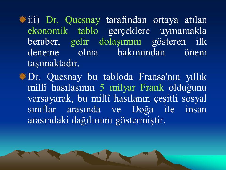 iii) Dr.