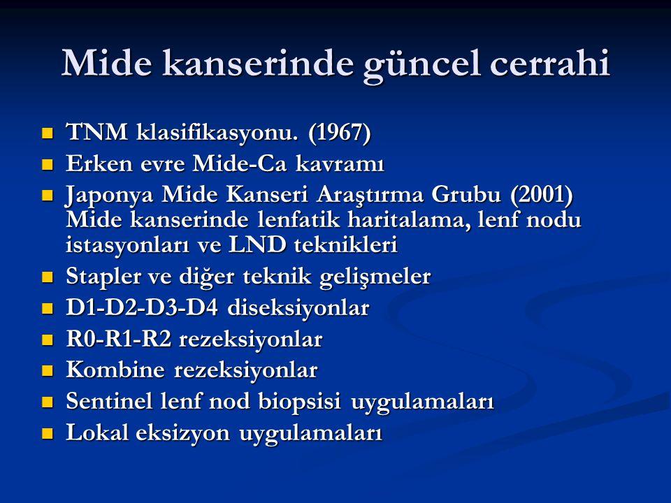 Mide kanserinde güncel cerrahi TNM klasifikasyonu. (1967) TNM klasifikasyonu. (1967) Erken evre Mide-Ca kavramı Erken evre Mide-Ca kavramı Japonya Mid