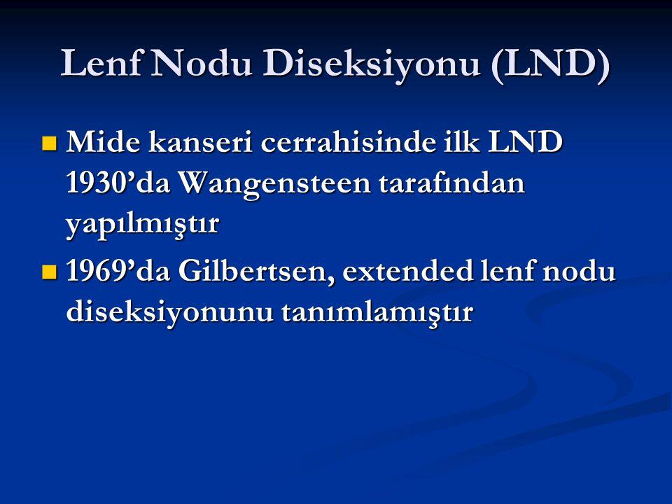 Lenf Nodu Diseksiyonu (LND) Mide kanseri cerrahisinde ilk LND 1930'da Wangensteen tarafından yapılmıştır Mide kanseri cerrahisinde ilk LND 1930'da Wan