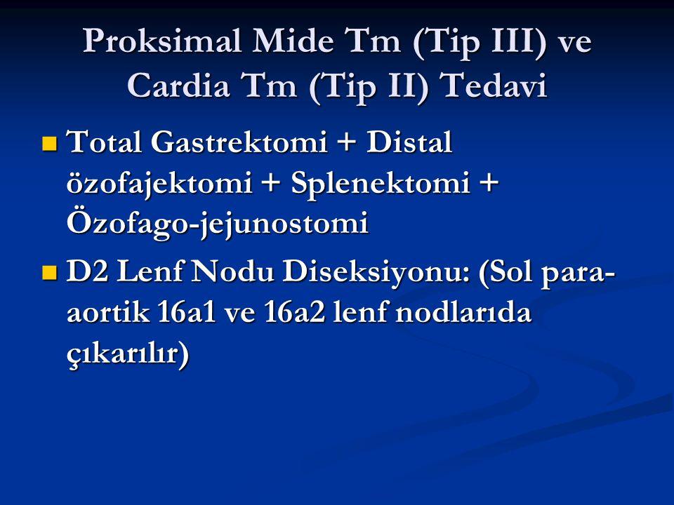 Proksimal Mide Tm (Tip III) ve Cardia Tm (Tip II) Tedavi Total Gastrektomi + Distal özofajektomi + Splenektomi + Özofago-jejunostomi Total Gastrektomi