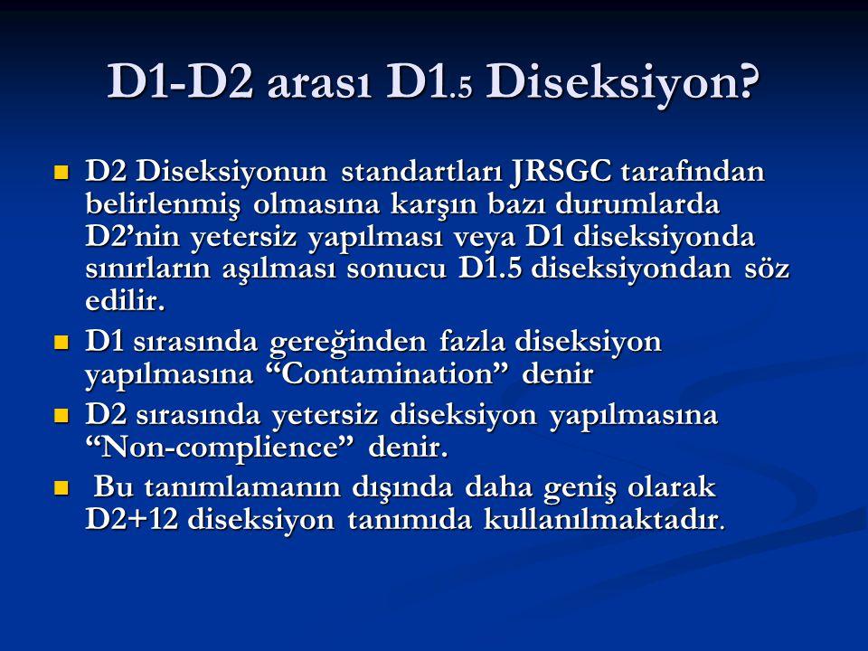 D1-D2 arası D1.5 Diseksiyon? D2 Diseksiyonun standartları JRSGC tarafından belirlenmiş olmasına karşın bazı durumlarda D2'nin yetersiz yapılması veya