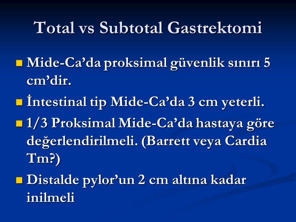 Total vs Subtotal Gastrektomi Mide-Ca'da proksimal güvenlik sınırı 5 cm'dir. Mide-Ca'da proksimal güvenlik sınırı 5 cm'dir. İntestinal tip Mide-Ca'da