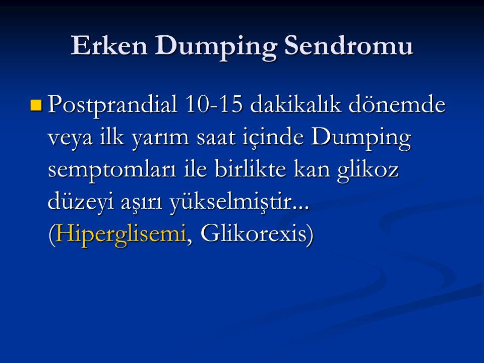 Erken Dumping Sendromu Postprandial 10-15 dakikalık dönemde veya ilk yarım saat içinde Dumping semptomları ile birlikte kan glikoz düzeyi aşırı yüksel