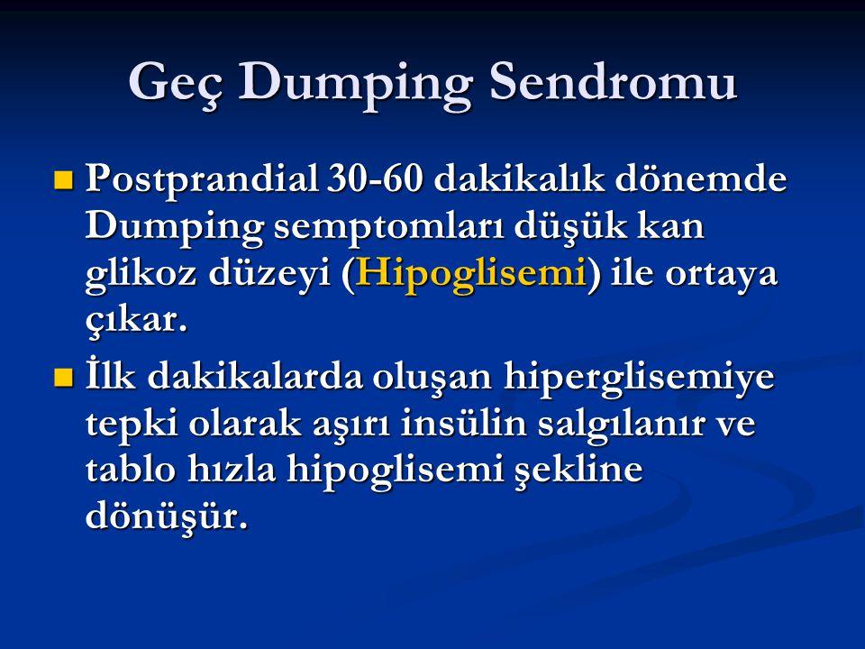 Geç Dumping Sendromu Postprandial 30-60 dakikalık dönemde Dumping semptomları düşük kan glikoz düzeyi (Hipoglisemi) ile ortaya çıkar. Postprandial 30-