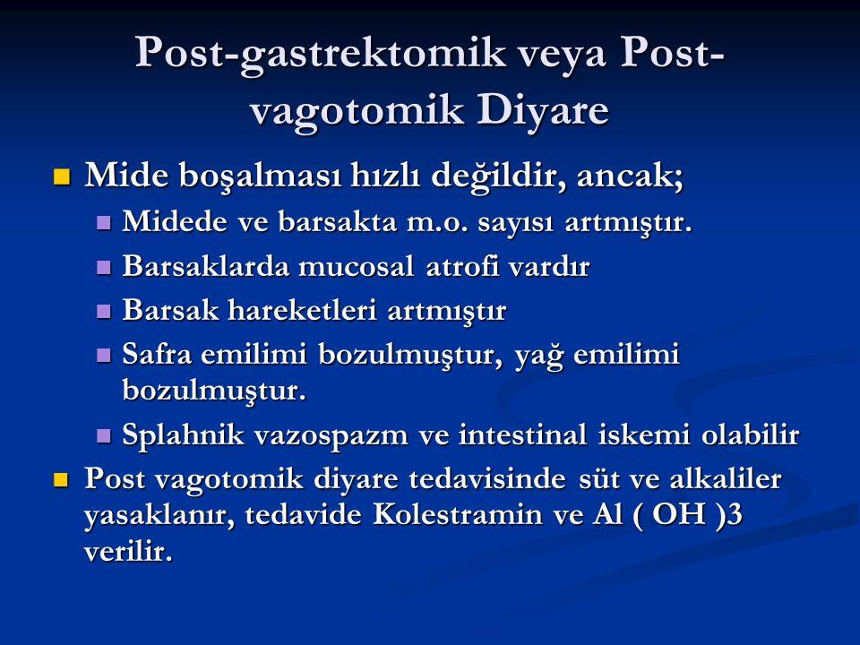 Post-gastrektomik veya Post- vagotomik Diyare Mide boşalması hızlı değildir, ancak; Mide boşalması hızlı değildir, ancak; Midede ve barsakta m.o. sayı