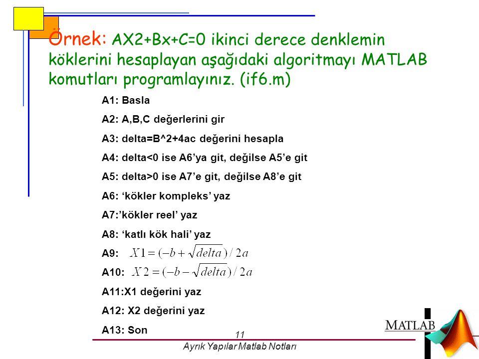 11 Ayrık Yapılar Matlab Notları Örnek: AX2+Bx+C=0 ikinci derece denklemin köklerini hesaplayan aşağıdaki algoritmayı MATLAB komutları programlayınız.