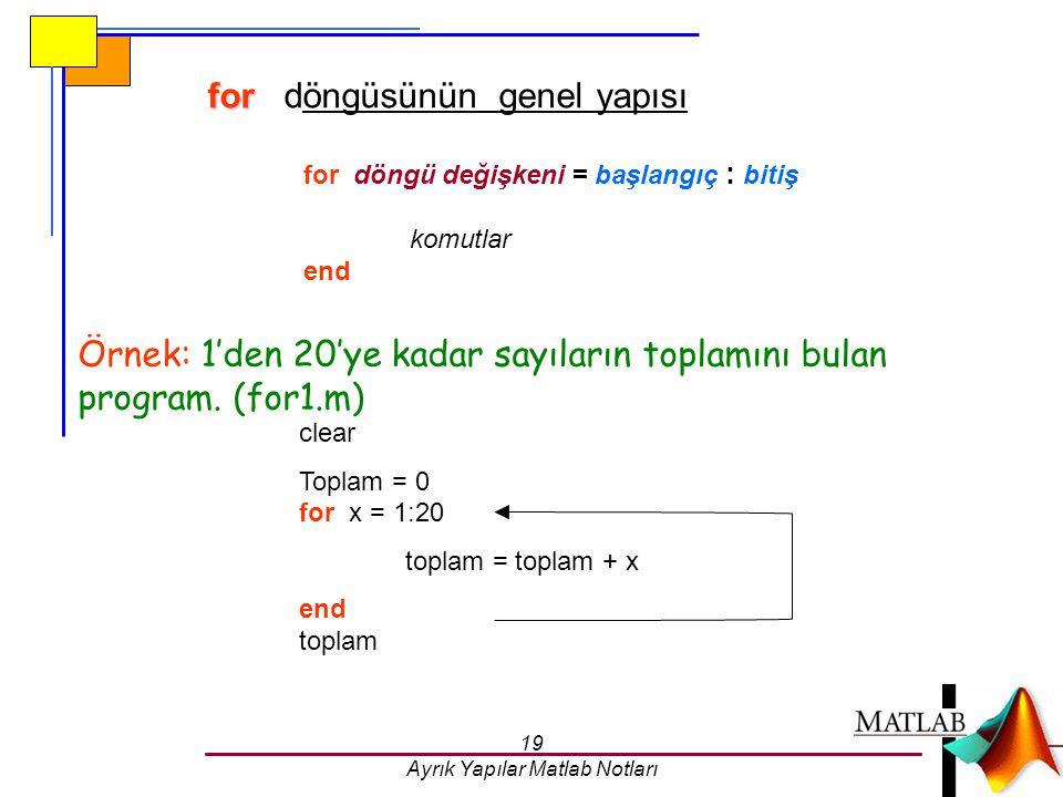 19 Ayrık Yapılar Matlab Notları for döngü değişkeni = başlangıç : bitiş komutlar end for for döngüsünün genel yapısı clear Toplam = 0 for x = 1:20 top