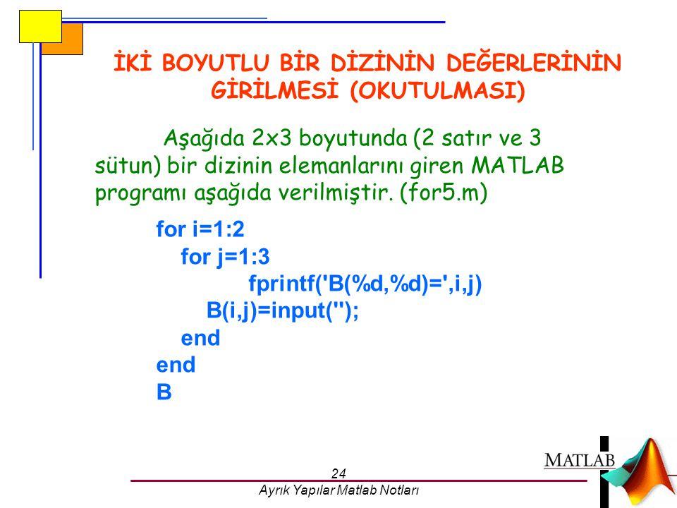 24 Ayrık Yapılar Matlab Notları İKİ BOYUTLU BİR DİZİNİN DEĞERLERİNİN GİRİLMESİ (OKUTULMASI) for i=1:2 for j=1:3 fprintf('B(%d,%d)=',i,j) B(i,j)=input(
