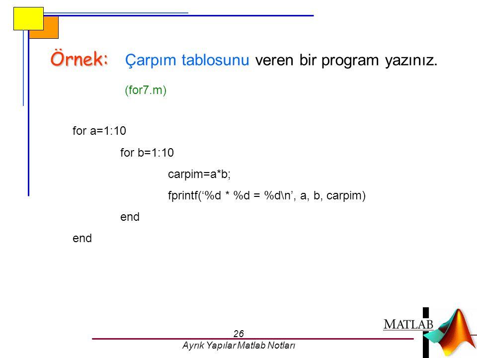 26 Ayrık Yapılar Matlab Notları Örnek: for a=1:10 for b=1:10 carpim=a*b; fprintf('%d * %d = %d\n', a, b, carpim) end Çarpım tablosunu veren bir progra