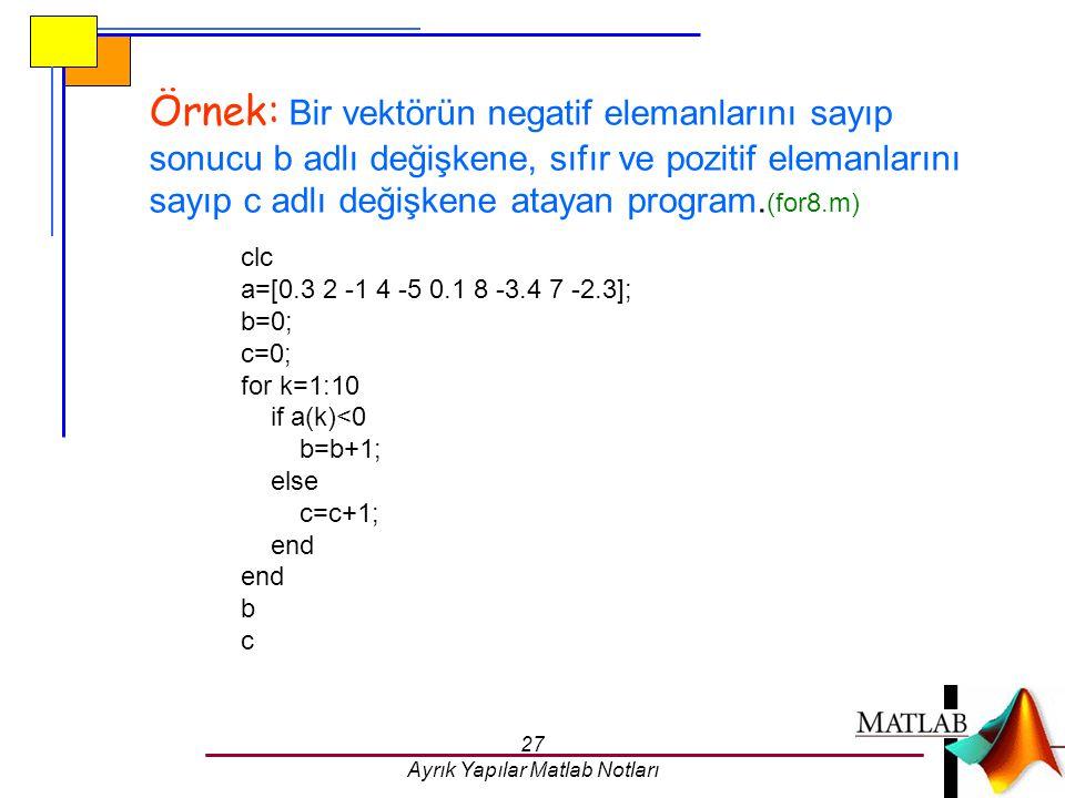 27 Ayrık Yapılar Matlab Notları clc a=[0.3 2 -1 4 -5 0.1 8 -3.4 7 -2.3]; b=0; c=0; for k=1:10 if a(k)<0 b=b+1; else c=c+1; end b c Örnek: Bir vektörün