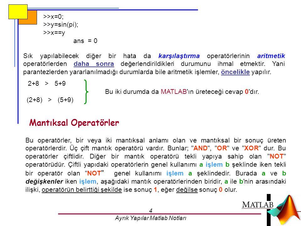 4 Ayrık Yapılar Matlab Notları >>x=0; >>y=sin(pi); >>x==y ans = 0 Sık yapılabilecek diğer bir hata da karşılaştırma operatörlerinin aritmetik operatör