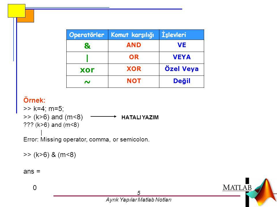 5 Ayrık Yapılar Matlab Notları OperatörlerKomut karşılığıİşlevleri & ANDVE | ORVEYA xor XORÖzel Veya ~ NOTDeğil Örnek: >> k=4; m=5; >> (k>6) and (m<8)