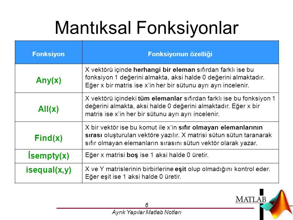 6 Ayrık Yapılar Matlab Notları Mantıksal Fonksiyonlar FonksiyonFonksiyonun özelliği Any(x) X vektörü içinde herhangi bir eleman sıfırdan farklı ise bu