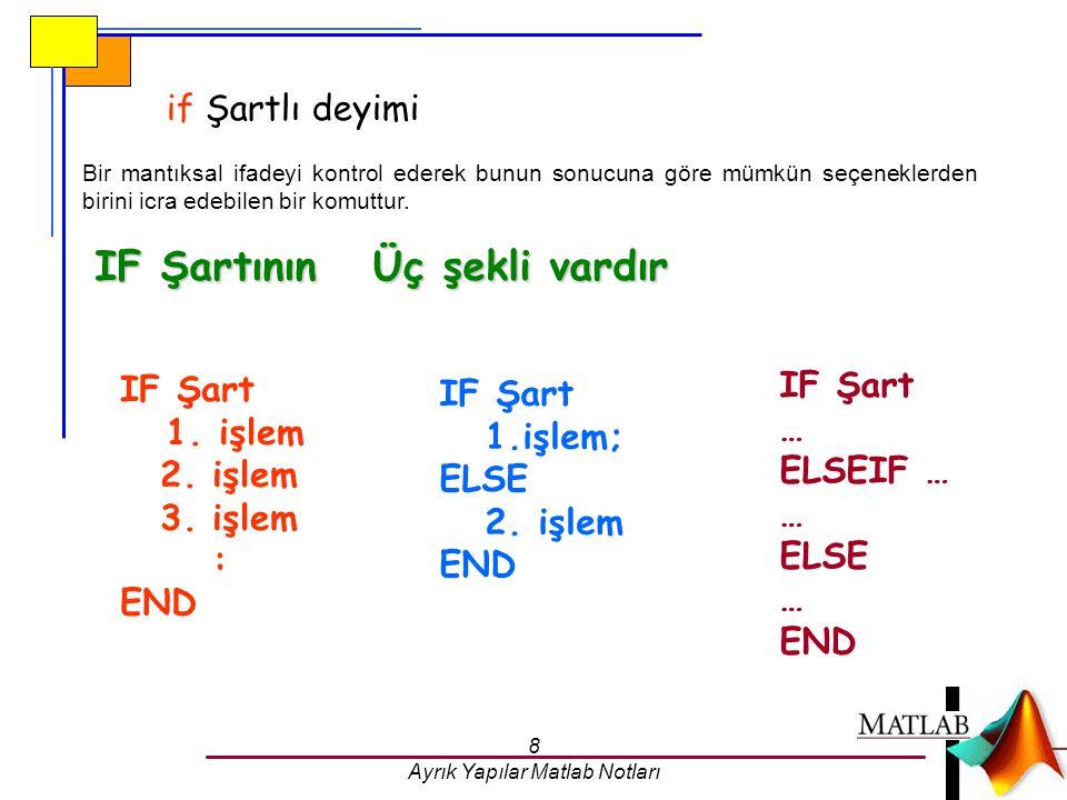 8 Ayrık Yapılar Matlab Notları IF Şartının Üç şekli vardır IF Şart 1. işlem 2. işlem 3. işlem : END Bir mantıksal ifadeyi kontrol ederek bunun sonucun