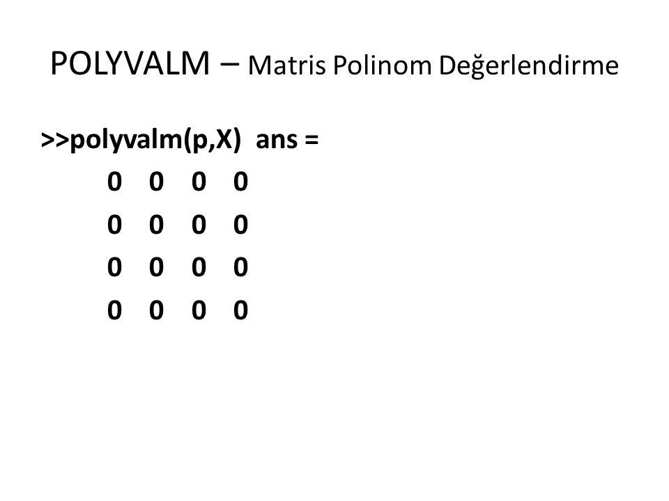 POLYVALM – Matris Polinom Değerlendirme >>polyvalm(p,X) ans = 0 0