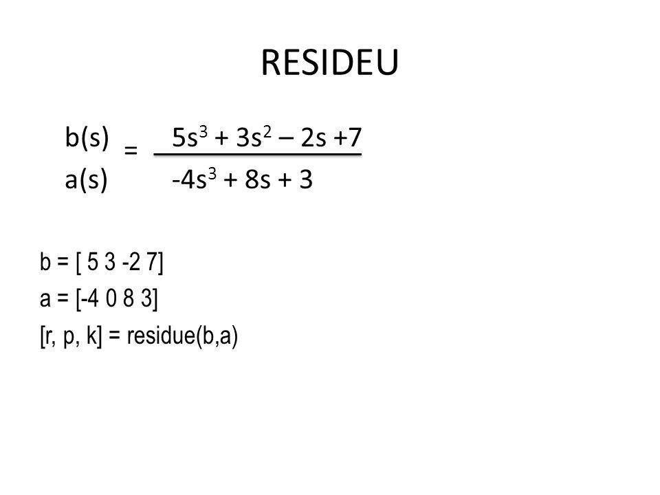 RESIDEU b(s)5s 3 + 3s 2 – 2s +7 a(s)-4s 3 + 8s + 3 b = [ 5 3 -2 7] a = [-4 0 8 3] [r, p, k] = residue(b,a) =