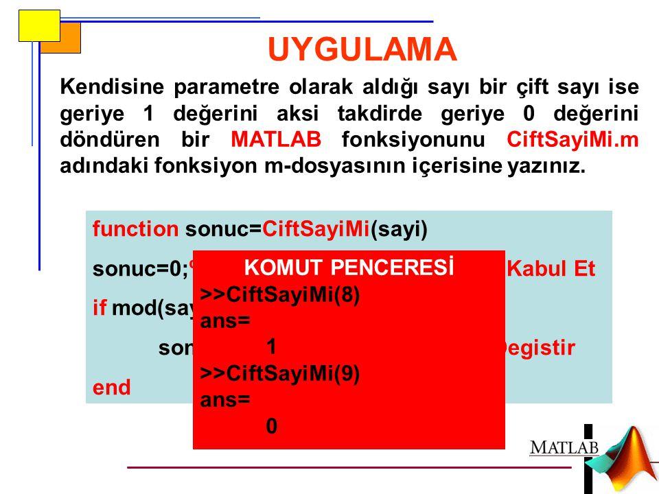 UYGULAMA function sonuc=CiftSayiMi(sayi) sonuc=0;%Sayinin Cift Sayi Olmadigini Kabul Et if mod(sayi,2)==0 sonuc=1;%Baslangic Kabulunu Degistir end Ken