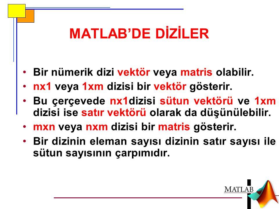 MATLAB'DE DİZİLER Bir nümerik dizi vektör veya matris olabilir. nx1 veya 1xm dizisi bir vektör gösterir. Bu çerçevede nx1dizisi sütun vektörü ve 1xm d