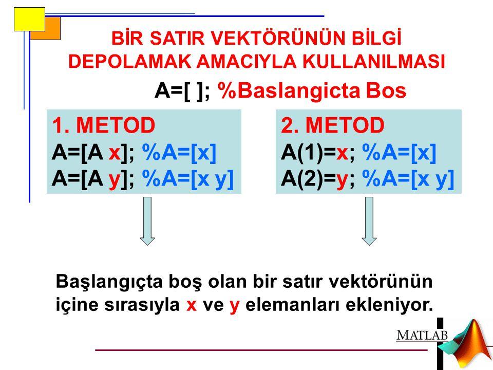 BİR SATIR VEKTÖRÜNÜN BİLGİ DEPOLAMAK AMACIYLA KULLANILMASI A=[ ]; %Baslangicta Bos 1. METOD A=[A x]; %A=[x] A=[A y]; %A=[x y] 2. METOD A(1)=x; %A=[x]