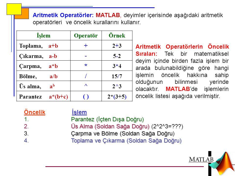 Aritmetik Operatörler: MATLAB, deyimler içerisinde aşağıdaki aritmetik operatörleri ve öncelik kurallarını kullanır. İşlem Operatör Örnek Toplama, a+b