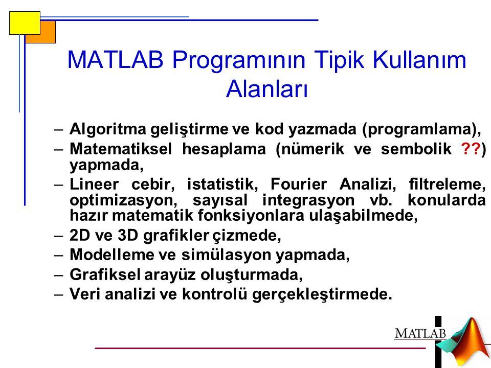 MATLAB Programının Tipik Kullanım Alanları –Algoritma geliştirme ve kod yazmada (programlama), –Matematiksel hesaplama (nümerik ve sembolik ??) yapmad