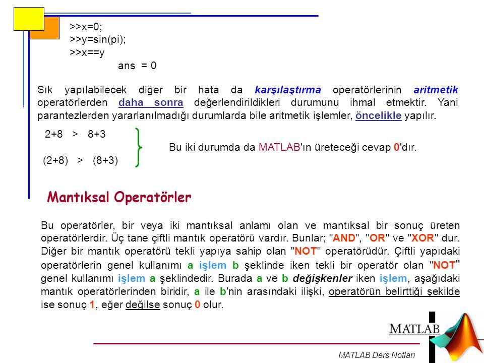 MATLAB Ders Notları >>x=0; >>y=sin(pi); >>x==y ans = 0 Sık yapılabilecek diğer bir hata da karşılaştırma operatörlerinin aritmetik operatörlerden daha
