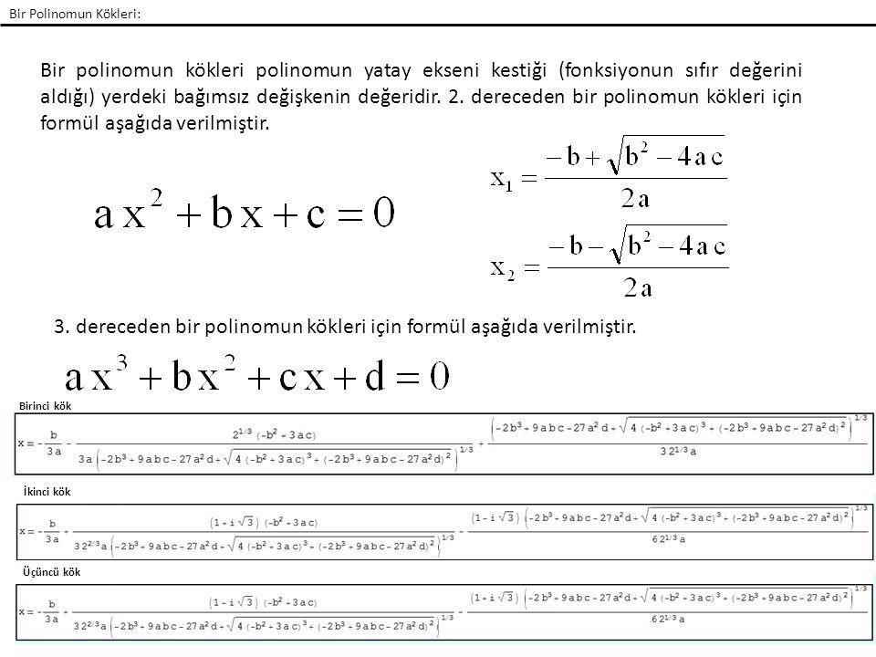 Bir Polinomun Kökleri: Bir polinomun kökleri polinomun yatay ekseni kestiği (fonksiyonun sıfır değerini aldığı) yerdeki bağımsız değişkenin değeridir.