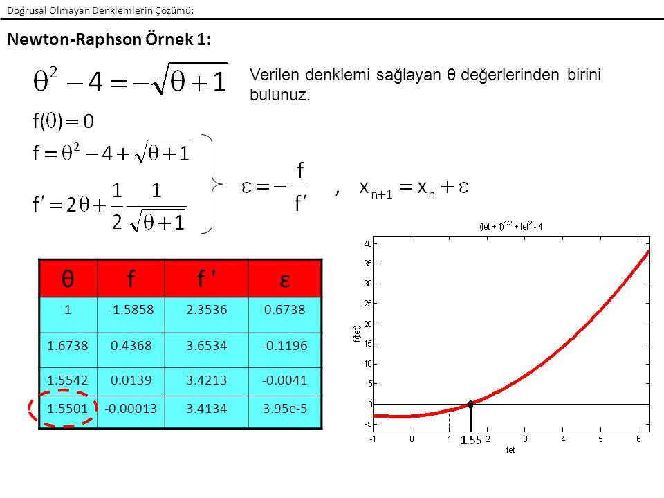 Newton-Raphson Örnek 1: Doğrusal Olmayan Denklemlerin Çözümü: Verilen denklemi sağlayan θ değerlerinden birini bulunuz. θff 'ε 1-1.58582.35360.6738 1.