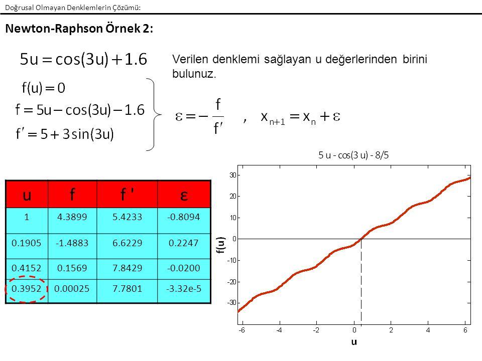 Doğrusal Olmayan Denklemlerin Çözümü: Newton-Raphson Örnek 2: Verilen denklemi sağlayan u değerlerinden birini bulunuz. uff 'ε 14.38995.4233-0.8094 0.