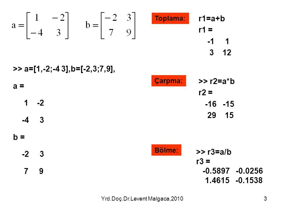 Yrd.Doç.Dr.Levent Malgaca,20103 >> a=[1,-2;-4 3],b=[-2,3;7,9], a = 1 -2 -4 3 b = -2 3 7 9 r1=a+b r1 = -1 1 3 12 >> r2=a*b r2 = -16 -15 29 15 >> r3=a/b r3 = -0.5897 -0.0256 1.4615 -0.1538 Toplama: Çarpma: Bölme: