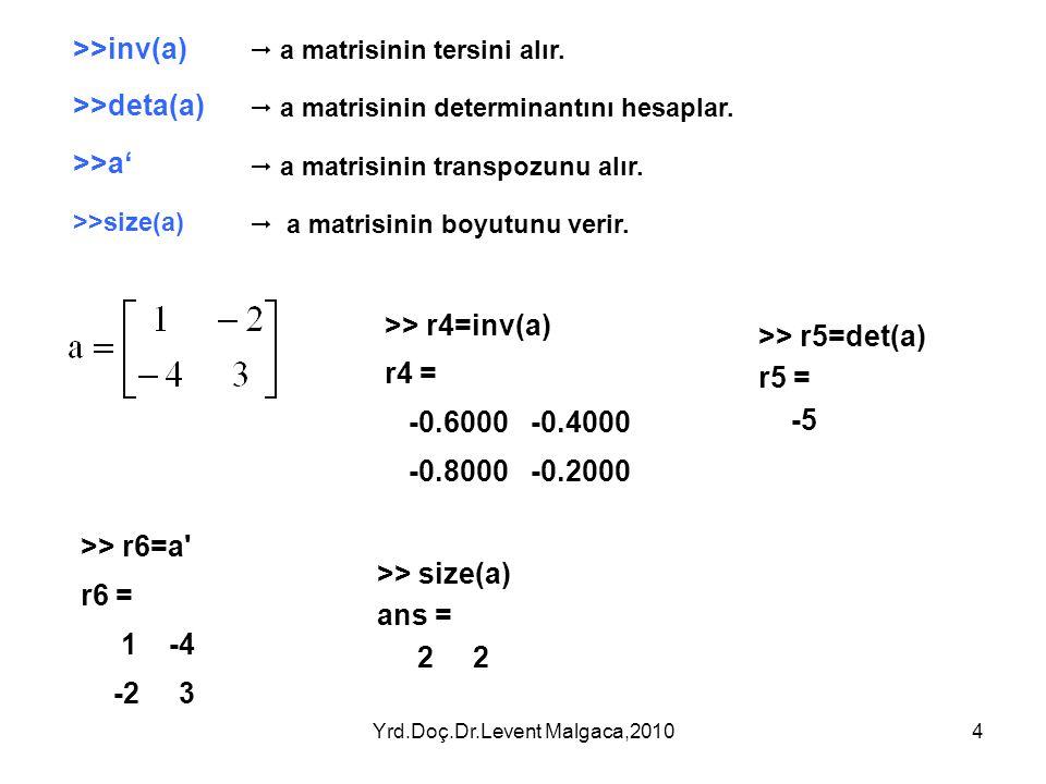 Yrd.Doç.Dr.Levent Malgaca,20104 >>inv(a) >>deta(a) >>a' >>size(a)  a matrisinin tersini alır.  a matrisinin determinantını hesaplar.  a matrisinin