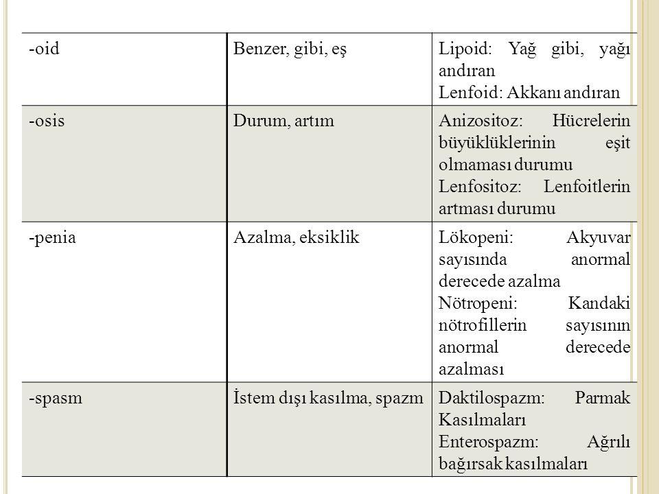 -oidBenzer, gibi, eşLipoid: Yağ gibi, yağı andıran Lenfoid: Akkanı andıran -osisDurum, artımAnizositoz: Hücrelerin büyüklüklerinin eşit olmaması durumu Lenfositoz: Lenfoitlerin artması durumu -peniaAzalma, eksiklikLökopeni: Akyuvar sayısında anormal derecede azalma Nötropeni: Kandaki nötrofillerin sayısının anormal derecede azalması -spasmİstem dışı kasılma, spazmDaktilospazm: Parmak Kasılmaları Enterospazm: Ağrılı bağırsak kasılmaları