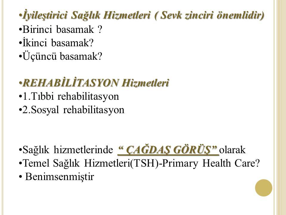 İyileştirici Sağlık Hizmetleri ( Sevk zinciri önemlidir)İyileştirici Sağlık Hizmetleri ( Sevk zinciri önemlidir) Birinci basamak .