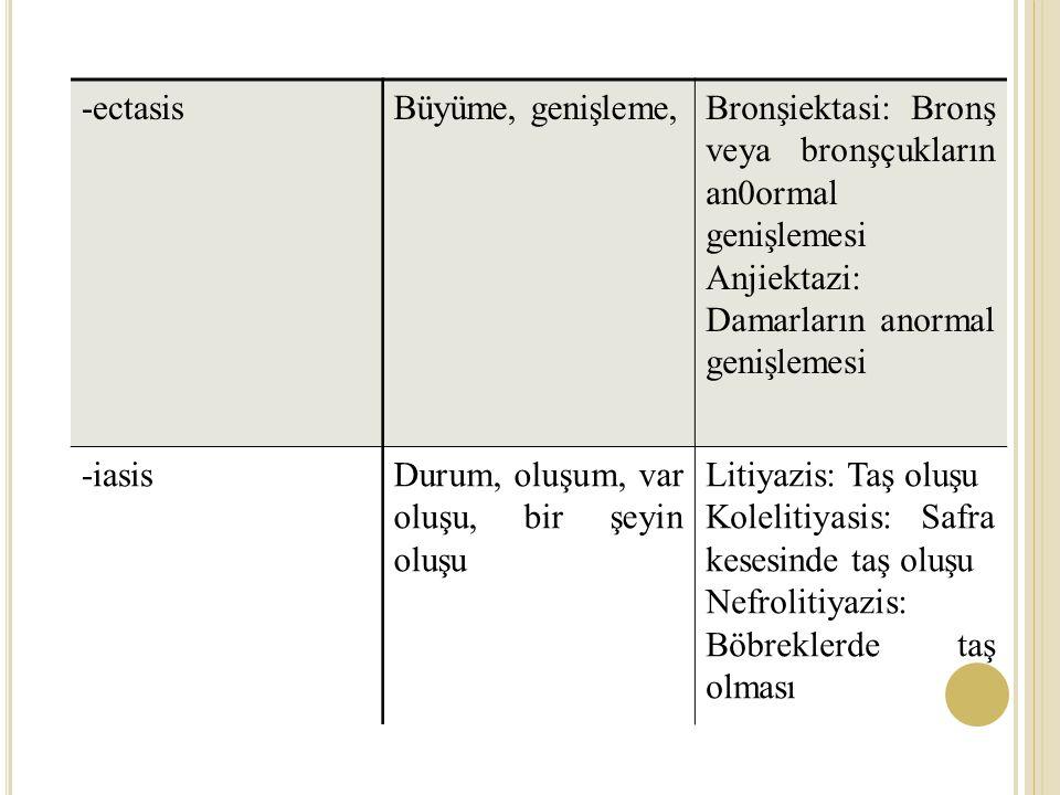 -ectasisBüyüme, genişleme,Bronşiektasi: Bronş veya bronşçukların an0ormal genişlemesi Anjiektazi: Damarların anormal genişlemesi -iasisDurum, oluşum, var oluşu, bir şeyin oluşu Litiyazis: Taş oluşu Kolelitiyasis: Safra kesesinde taş oluşu Nefrolitiyazis: Böbreklerde taş olması