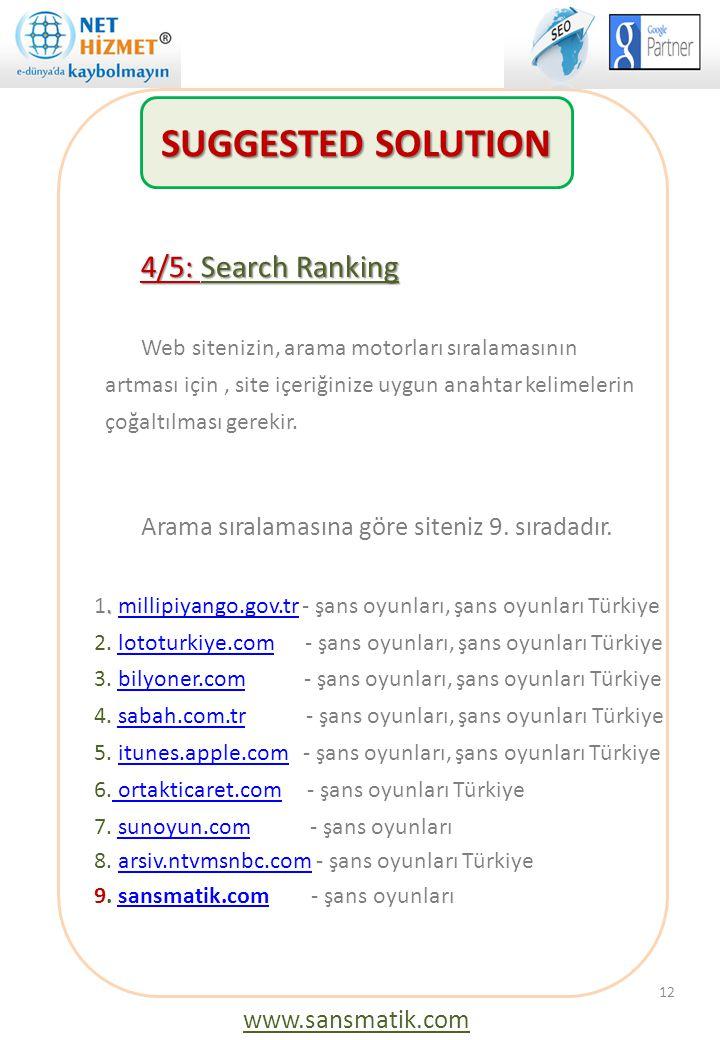 4/5: Search Ranking Web sitenizin, arama motorları sıralamasının artması için, site içeriğinize uygun anahtar kelimelerin çoğaltılması gerekir. Arama