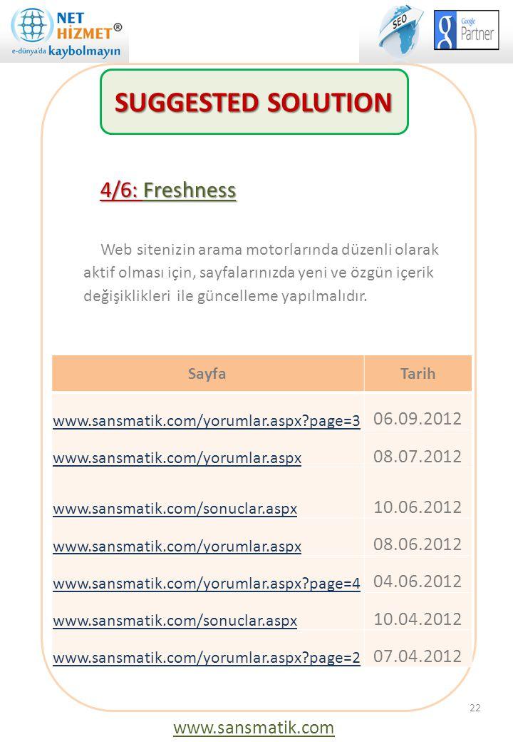 4/6: Freshness Web sitenizin arama motorlarında düzenli olarak aktif olması için, sayfalarınızda yeni ve özgün içerik değişiklikleri ile güncelleme ya
