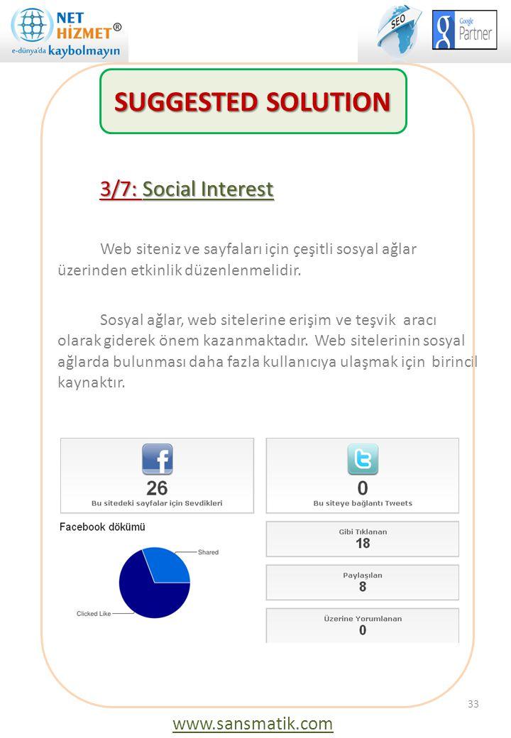 3/7: Social Interest Web siteniz ve sayfaları için çeşitli sosyal ağlar üzerinden etkinlik düzenlenmelidir. Sosyal ağlar, web sitelerine erişim ve teş