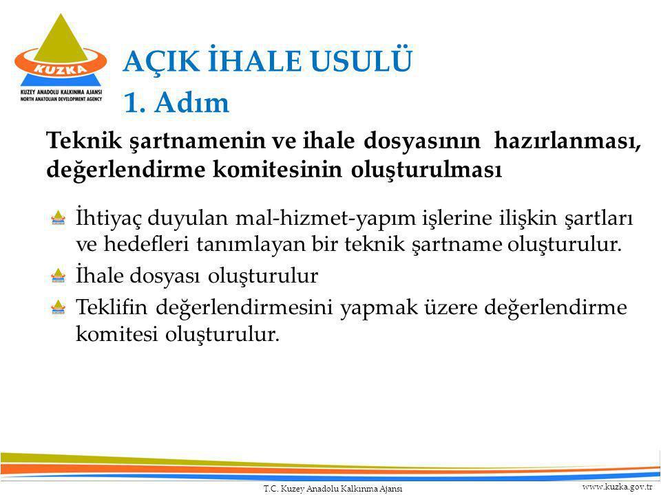 T.C. Kuzey Anadolu Kalkınma Ajansı www.kuzka.gov.tr AÇIK İHALE USULÜ İhtiyaç duyulan mal-hizmet-yapım işlerine ilişkin şartları ve hedefleri tanımlaya
