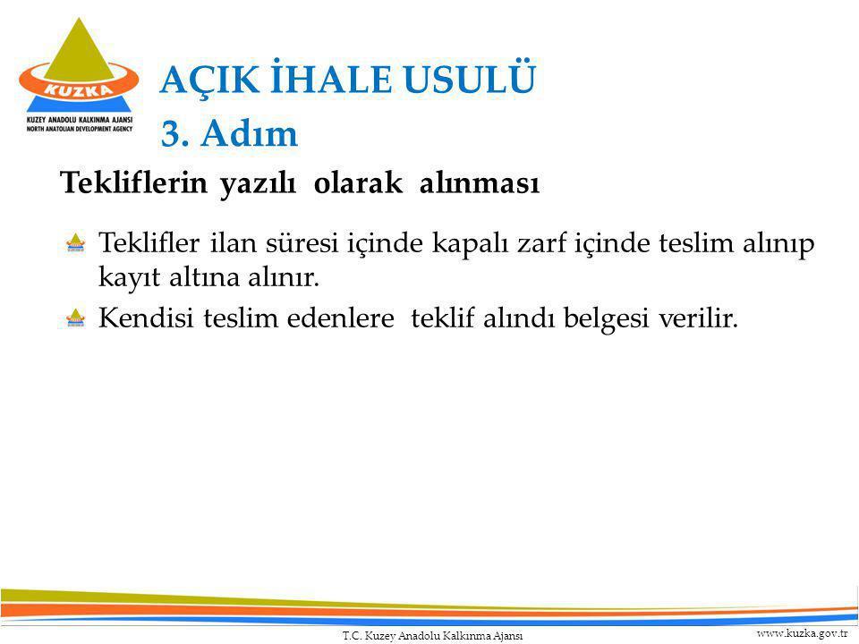 T.C. Kuzey Anadolu Kalkınma Ajansı www.kuzka.gov.tr AÇIK İHALE USULÜ Teklifler ilan süresi içinde kapalı zarf içinde teslim alınıp kayıt altına alınır