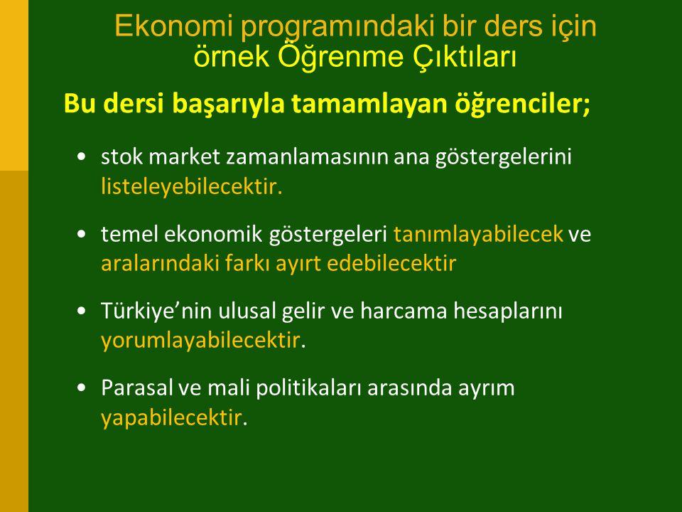 Ekonomi programındaki bir ders için örnek Öğrenme Çıktıları stok market zamanlamasının ana göstergelerini listeleyebilecektir. temel ekonomik gösterge