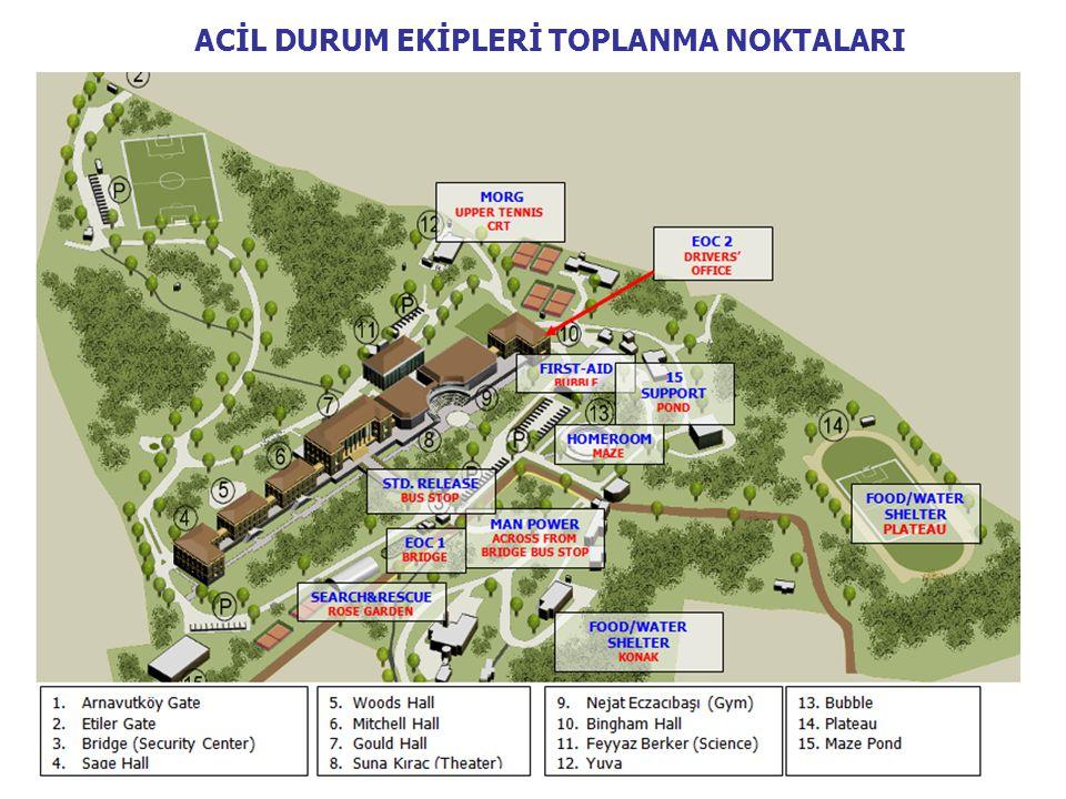 ACİL DURUM EKİPLERİ TOPLANMA NOKTALARI