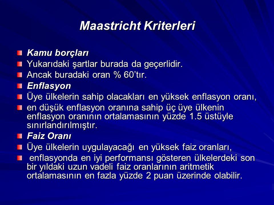 Maastricht Kriterleri Kamu borçları Yukarıdaki şartlar burada da geçerlidir. Ancak buradaki oran % 60'tır. Enflasyon Üye ülkelerin sahip olacakları en