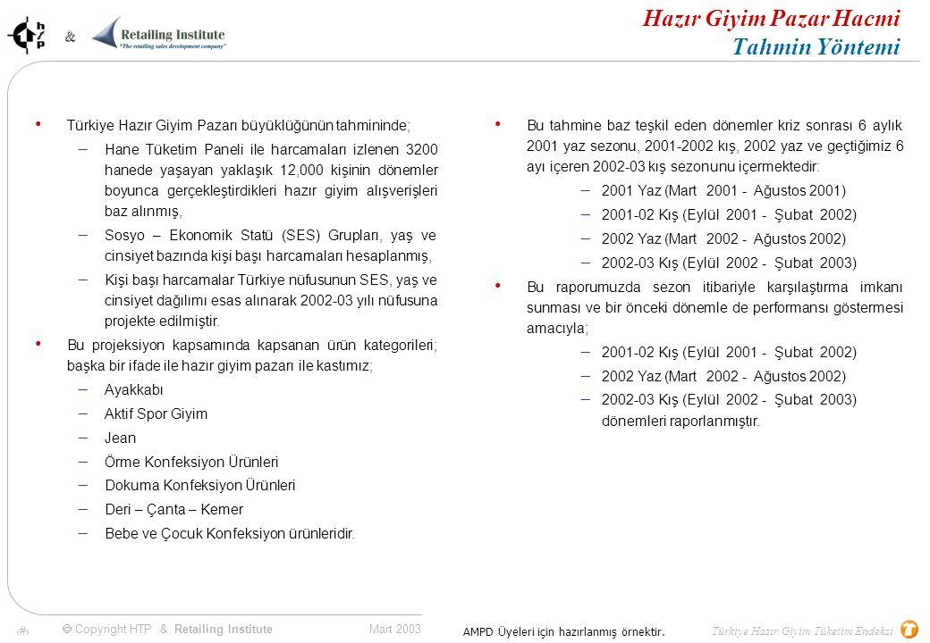 13 Mart 2003 & & Türkiye Hazır Giyim Tüketim Endeksi  Copyright HTP & Retailing Institute AMPD Üyeleri için hazırlanmış örnektir.