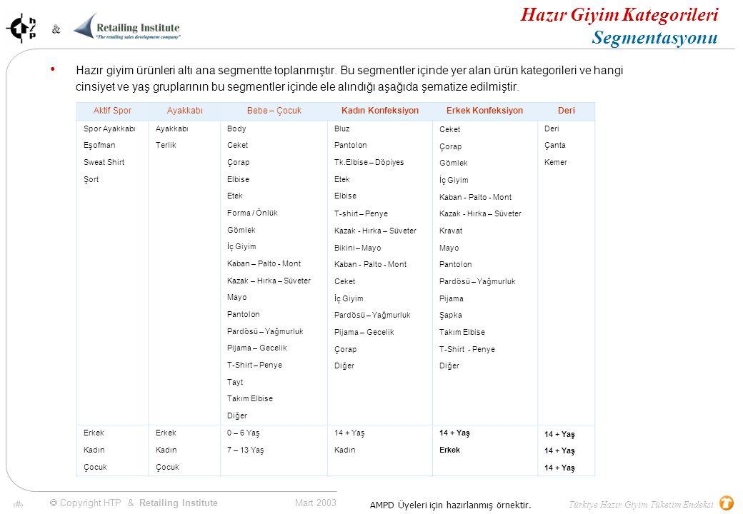 18 Mart 2003 & & Türkiye Hazır Giyim Tüketim Endeksi  Copyright HTP & Retailing Institute AMPD Üyeleri için hazırlanmış örnektir.